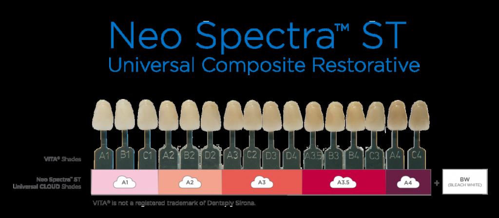 Neo Spectra ST nijanse